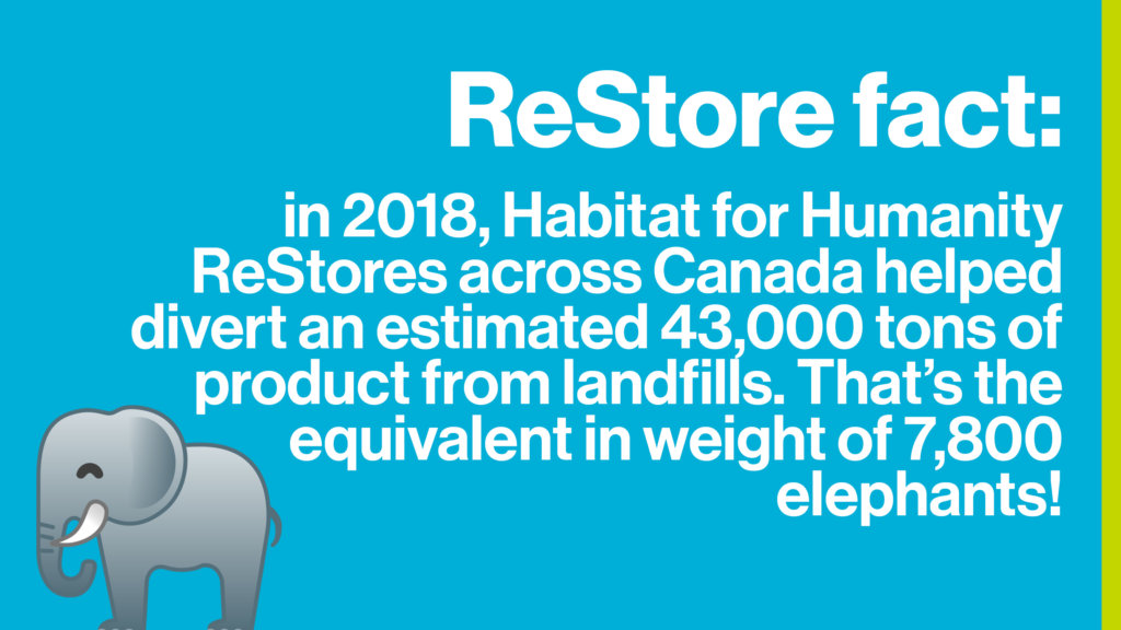 Restore fact: in 2018, Habitat ReStores across Canada helped divert an estimated 43,000 tons of product from landfills. That's the equivalent in weight of 7,800 elephants!