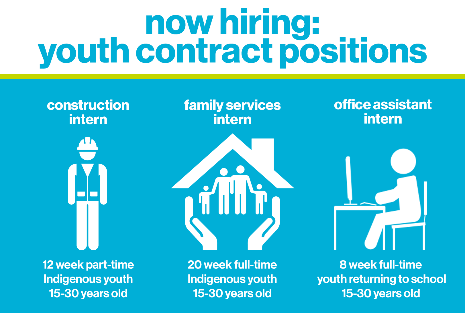 2021 youth contract positions